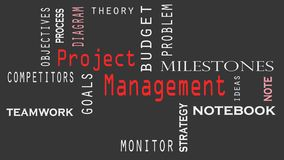 Concept de nuage de mot de gestion des projets sur le fond noir illustration stock