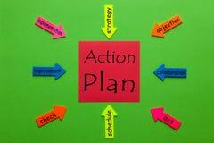Concept de plan d'action photographie stock libre de droits
