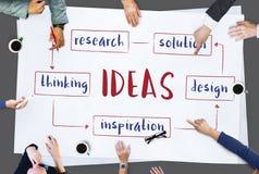 Concept de plan d'idées de jeune entreprise Image stock