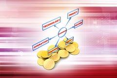 Concept de plan marketing avec la pièce d'or Photos stock
