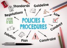 Concept de politiques et de procédures Diagramme avec des mots-clés et des icônes sur le fond blanc Photographie stock libre de droits