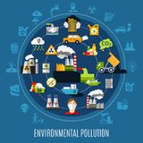 Concept de pollution environnementale illustration libre de droits
