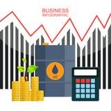 Concept de prix du pétrole Illustration Stock