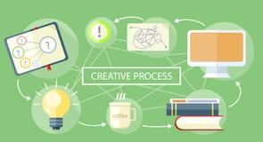 Concept de processus créatif illustration libre de droits