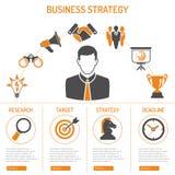 Concept de processus de stratégie commerciale Photos stock