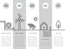 Concept 02 de puissance d'écologie Image stock