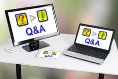 Concept de Q&a sur différents dispositifs images libres de droits