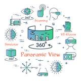 Concept de réalité virtuelle de vecteur - vue panoramique de VR illustration stock