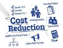 Concept de réduction des coûts Photographie stock