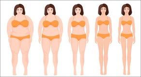 Concept de régime de femme femme amincissant le progrès d'étape Femelle avant et après un régime Photos stock