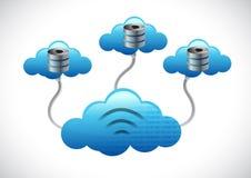 Concept de réseau informatique de nuages de serveur Photographie stock