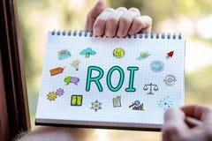 Concept de ROI sur un bloc-notes photos stock