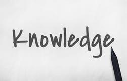 Concept de sagesse d'analyse d'intelligence d'éducation de la connaissance Images libres de droits