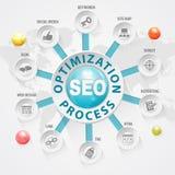 Concept de SEO Image stock