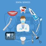 Concept de services dentaires Images libres de droits