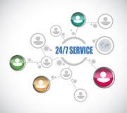24-7 concept de signe de diagramme de personnes de service Images stock