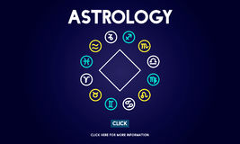 Concept de signe de zodiaque d'horoscope d'astrologie illustration libre de droits