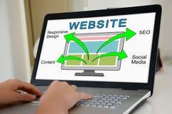 Concept de site Web sur un écran d'ordinateur portable image libre de droits