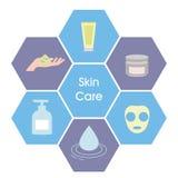 Concept de Skincare Illustration Libre de Droits