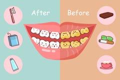 Concept de soins dentaires illustration de vecteur