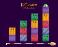 Concept de statistiques de vente de Halloween - le cadeau coloré met en sac le diagramme illustration libre de droits