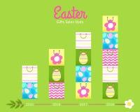 Concept de statistiques de vente de Pâques - le cadeau coloré met en sac le diagramme illustration libre de droits