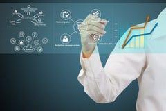 Concept de stratégie d'écriture d'homme d'affaires sur l'écran virtuel Images stock