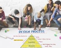 Concept de stratégie de plan d'innovation de créativité images libres de droits
