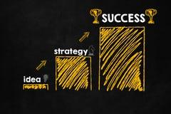 Concept de succès avec le copyspace Image stock