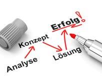 Concept de succès (mots allemands) Images stock