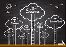 Concept de succès, nuages avec l'échelle Photo libre de droits