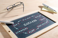 Concept de succès sur un tableau noir Image libre de droits
