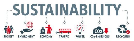Concept de sustainbility de bannière avec des mots-clés et des icônes illustration libre de droits