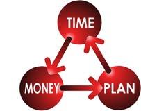 Concept de Temps-Plan-Argent Photos stock