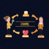 Concept de théorie de canal de message de communication d'expéditeur au récepteur illustration stock