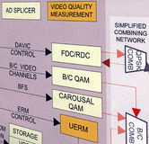 Concept de transport de vidéo sur demande de réseau Illustration Libre de Droits