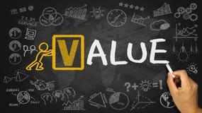 Concept de valeur Photographie stock