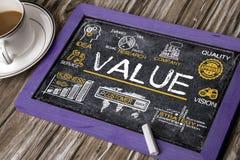 Concept de valeur images libres de droits