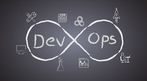 Concept of DevOps on blackboard background, illustrates the process of software development and operations  work together achieve Royalty Free Stock Images