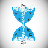 Concept of DevOps, illustrates the process of software development and operations Royalty Free Stock Images