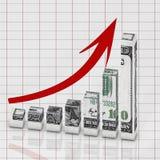 Concept du dollar de graphique Images stock