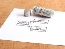 Concept du fonds commun de placement mutualiste STP Images libres de droits