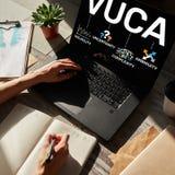 Concept du monde de VUCA sur l'écran Volatilité, incertitude, complexité, ambiguïté image libre de droits