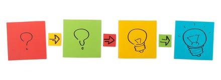 Concept du processus créatif. Feuilles de papier coloré. Photos stock