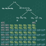 The concept of education in the field of chemistry Royalty Free Stock Photo