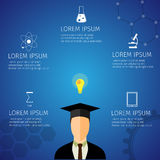 Concept of education student studying vector. Stock Photography