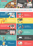 Concept een Businessplan en een Creatief Team Stock Foto's