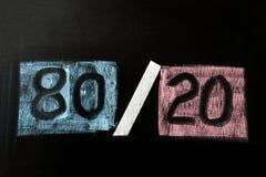 Concept of eighty twenty rule. Chalk drawing - concept of eighty twenty rule Royalty Free Stock Photography