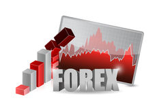 Concept en baisse d'illustration d'affaires de forex Photographie stock libre de droits