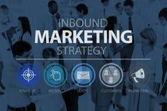 Concept en ligne de vente de commerce d'arrivée de stratégie marketing Photographie stock libre de droits